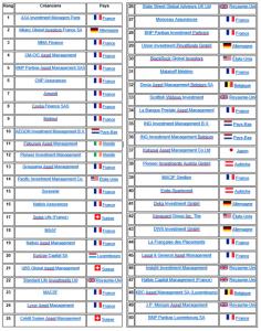 50_acheteurs_dette_francaise