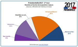 presidentielle-2017-2e-tour-2